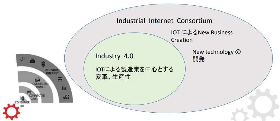 http://www.itrco.jp/images/IR4-1-4.jpg